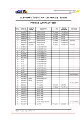 05.0 Equipment List.docx